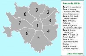 Zonas administrativas de Milán