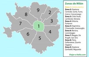 Zona 1 de Milán