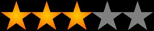Hoteles 3 estrellas en Nápoles